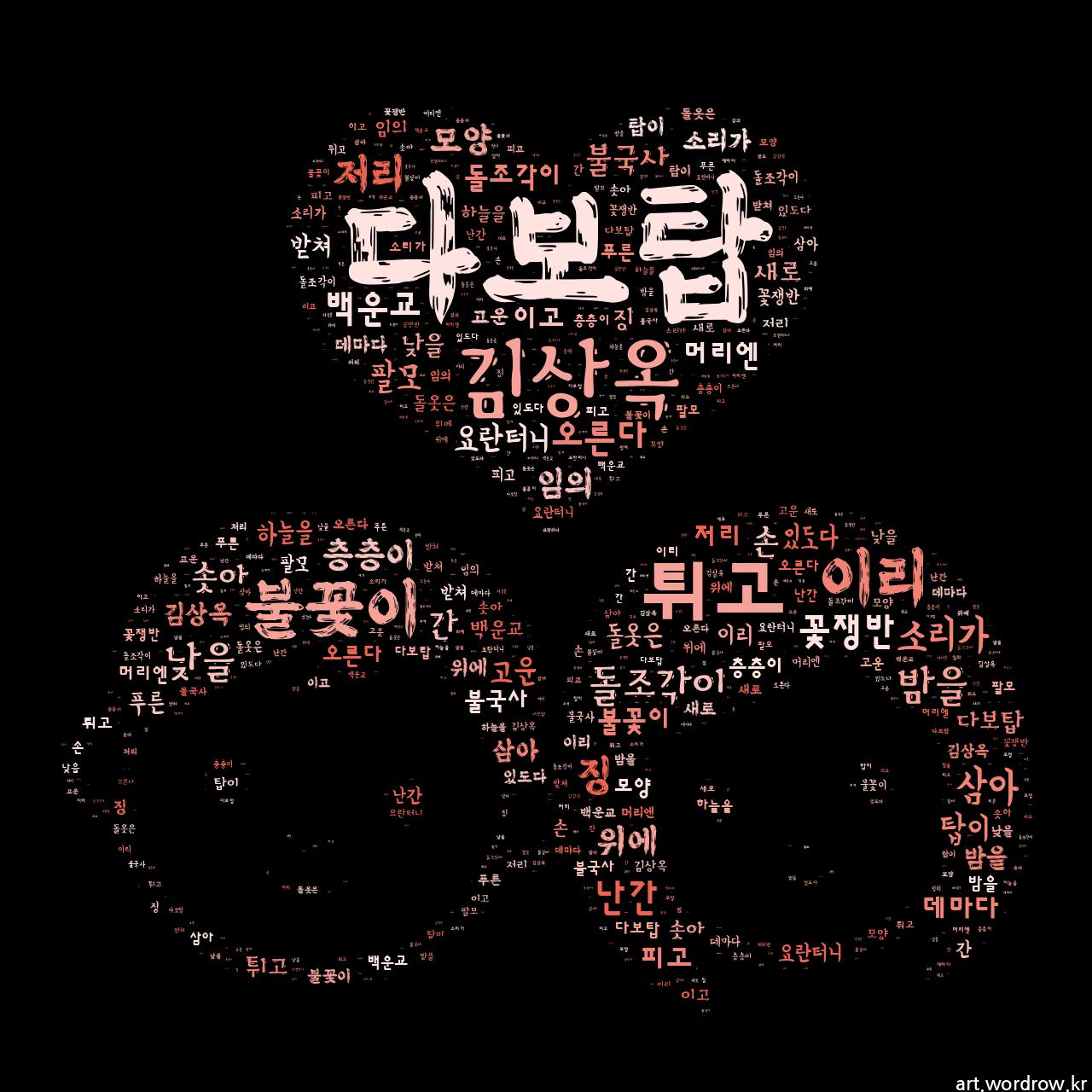 워드 클라우드: 다보탑 [김상옥]-4